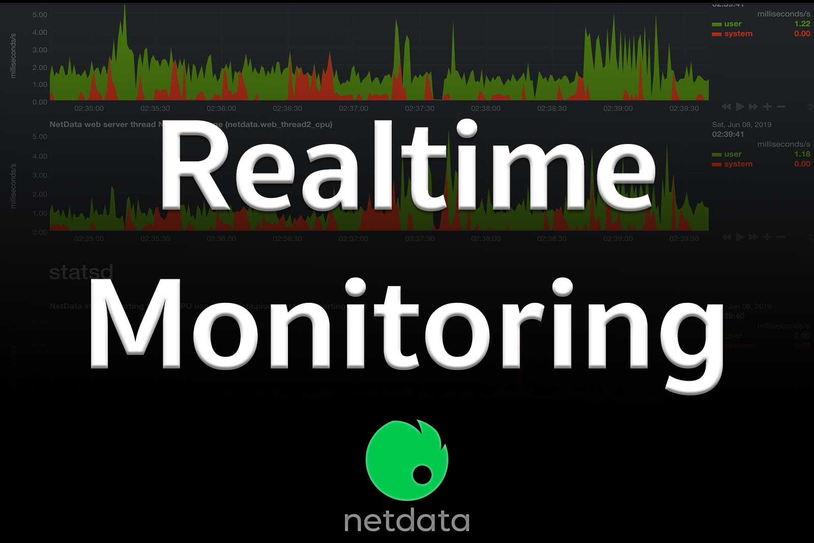 netdata - realtime monitoring